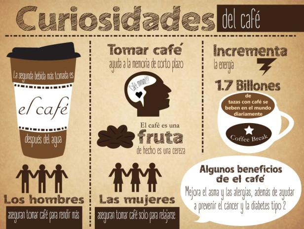 Infografía tomada de www.aztecasonora.com
